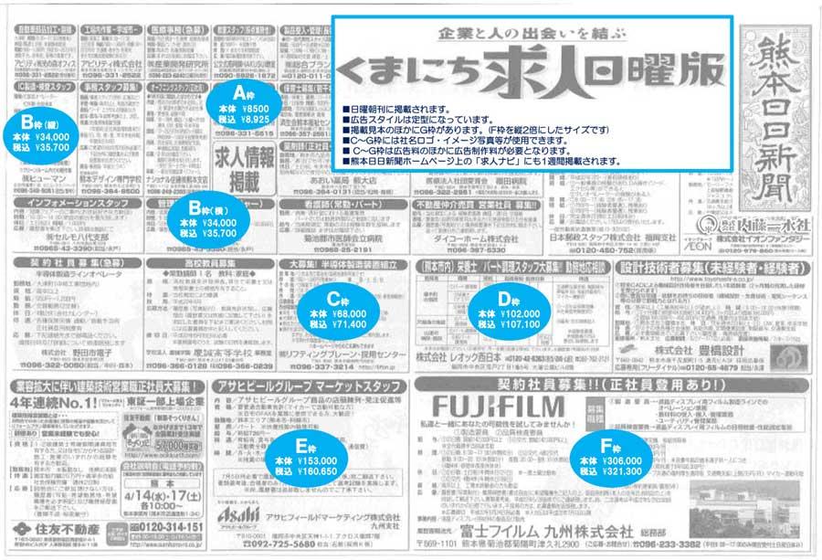 熊本日々新聞 くまにち求人日曜版